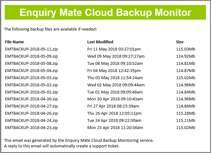 Enquiry Mate cloud backup sample weekly report